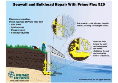 Seawall Repair with Prime Flex 920 (web)